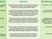 Español: RSE con la cominidad y el medio ambiente: desarrollo humano sostenible
