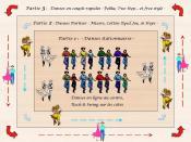English: Dancers on the Country Western Dance floor Français : Schéma de placement et d'évolution des danseurs sur une piste de danse en Country Western dance