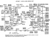 English: ARPANET logical map circa 1977