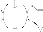 English: Simplified view of catalytic cycle associated with Jacobsen's catalyst.