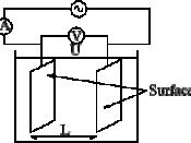 English: Installation of the experiment to measure the conductance of an electrolyte solution. Français : Montage de l'expérience pour mesurer la conductance d'une solution électrolytique.