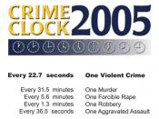 Crimeclock2005-violent