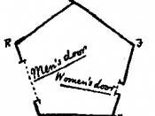 English: Diagram of a simple Flatland house.