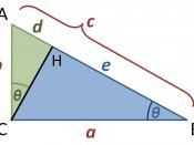 English: Similar triangles for Pythagoras' theorem