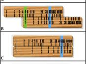 Shows how to calculate with slide rule. A: Addition and subtraction with equal fine linear scales B: Multiplication and division with two equal fine, log scales C: Squaring and calculation of square root with linear and log scale D: Log and antilog calcul