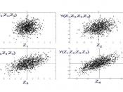 Sampling-based sensitivity analysis by scatterplots. Y (vertical axis) is a function of four factors. The points in the four scatterplots are always the same though sorted differently, i.e. by Z 1 , Z 2 , Z 3 , Z 4 in turn. Note that the abscissa is diffe