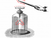 Gold-leaf electroscope, showing induction, before the terminal is grounded.