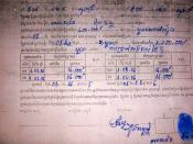 English: Example of a loan contract, using flat rate calcuation, from rural Cambodia. Loan is for 400,000 riels at 4% flat (16,000 riels) interest per month