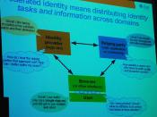 IIW2007 Day 0: The Basic Federated Identity Concept