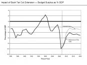 Impact of permanent Bush tax cut extension including estate tax