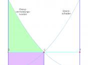 Deutsch: Coase-Theorem: Szenario 2: Recht auf Ungestörtheit. Der Gewinn des Schädigers ist grün dargestellt, sein Transferbeitrag violett.