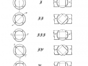 English: A rotating magnetic field is a magnetic field which periodically changes direction. This is a key principle to the operation of alternating-current motor. In 1882, Nikola Tesla identified the concept of the rotating magnetic field. In 1888, Tesla