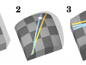 Three examples of different geometries: Euclidean, elliptical and hyperbolic geometry.