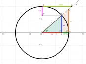 English: trigonometric functions: sine, cosine, tangent, cotangent Italiano: funzioni trigonometriche: seno, coseno, tangente, cotangente