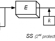 English: Steganography: the Second Protection Level Security Scheme