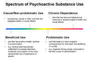 Source: A Public Health Approach to Drug Control in Canada, Health Officers Council of British Columbia, 2005
