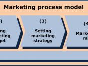 English: The model shows the marketing process in 5 different steps. It is based on Kotler. Deutsch: Auf dem Bild ist der Marketing-Prozess in 5 Schritten dargestellt, basierend auf Kotler. Español: La imagen muestra el proceso de marketing en cinco pasos