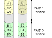 Diagram of a Matrix RAID setup.