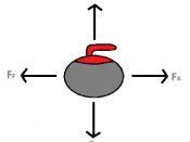 English: Curling Stone