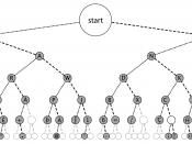 English: A binary tree of the Morse Code adapted from the dichotomic search table in the morse code Wikipedia entry.