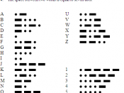 A more visually and appealing image of the morse code