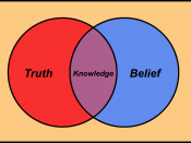 Illustration of Plato's definition of knowledge