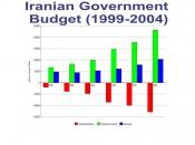 English: Iranian Government Budget (1999-2004)
