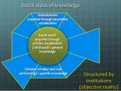 English: Underlying structure of the social construction of reality