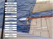Various items of gear attached to Stavros S Niarchos 's lower topsail yard. Click on the image to read the labels.