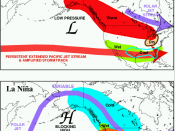 El Niño effects upon North American weather and atmospheric circulation.