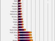 Prisoners per 100,000 population