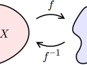If ƒ: X → Y, then ƒ –1 : Y → X.