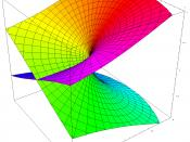 riemann surface of Sqrt[z], projection from 4dim C x C to 3dim C x Re(C), color is argument