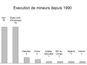 Executions mineurs