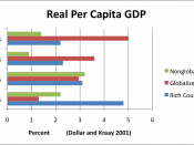 English: Chart of Real Per Capita GDP