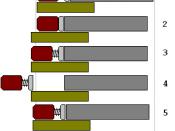 Block diagram of inertia operation cycle.