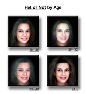 Aging faces manitou2121