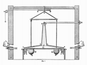 Vertical section drawing of Cavendish's torsion balance instrument including the building in which it was housed. The large balls were hung from a frame so they could be rotated into position next to the small balls by a pulley from outside. Figure 1 of C