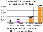 Gaza-Israel war casualties