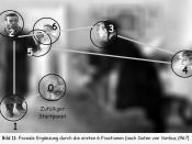 English: Eye movements during the first 2 seconds of viewing a picture. based on data by Yarbus, A. L. (1967). Eye movements and vision, Plenum Press, New York