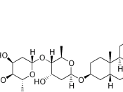 Chemical structure of digoxin created with ChemDraw.