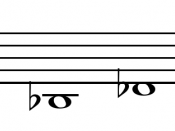 English: Gb major pentatonic scale. Created by Hyacinth using Sibelius and Paint. Category:Music images