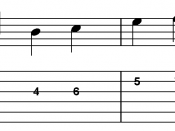 English: A major pentatonic scale for guitar two octaves at the fourth position