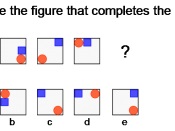 An example of an item from a cognitive abilities test used in educational psychology.
