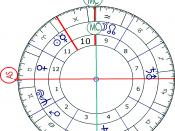 English: Astrology, Horoscope, equal houses, example, Sepp Herberger Deutsch: Astrologie, Horoskop, aequale Haeuser, Beispiel, Sepp Herberger