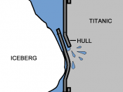 This image depcits how the iceberg damaged the RMS Titanic's hull causing the ship to sink.
