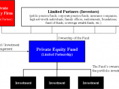English: Diagram of private equity fund structure for Private equity, Private equity fund, Private equity firm