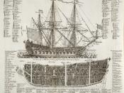 Diagram of a warship, From the 1728 Cyclopaedia, Volume 2. http://images.library.wisc.edu/HistSciTech/EFacs/Cyclopaedia/Cyclopaedia02/XL/0724.jpg