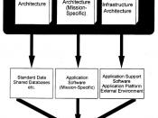 English: Information Systems Architecture (TAFIM)