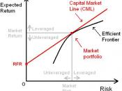 English: Markowitz-Portfolio Theory, Investment Portfolio Management